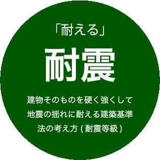 「耐える」耐震